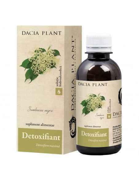 Detoxifiant soluţie hidroalcoolică 200 ml Dacia Plant